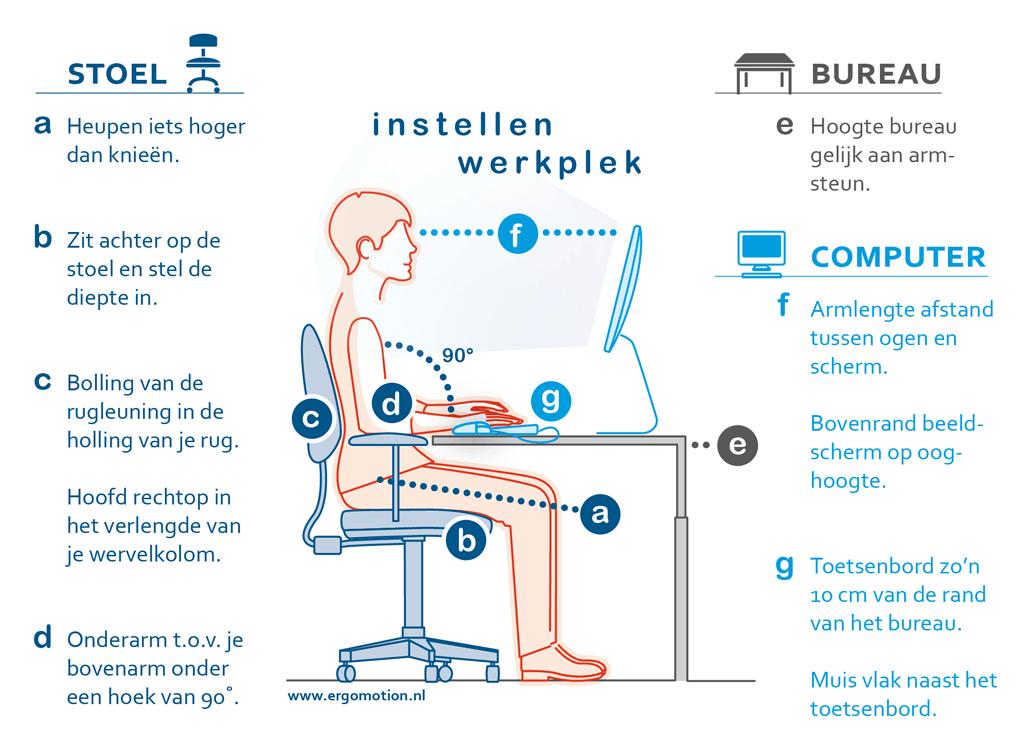 kantoorwerkplek beeldschermwerkplek ergonomisch instellen. Black Bedroom Furniture Sets. Home Design Ideas